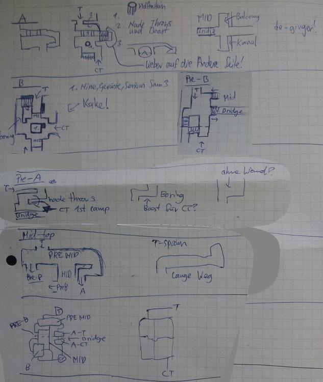 planning.thumb.jpg.ada42b4fea01e73bf9d78