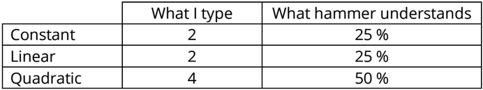table1.png.fd580ea156b1484a45382a55b1453