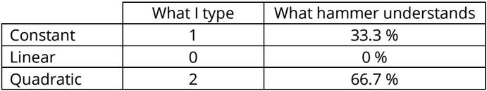 table2.png.4402e418d192d6e6de1ff48255ec2