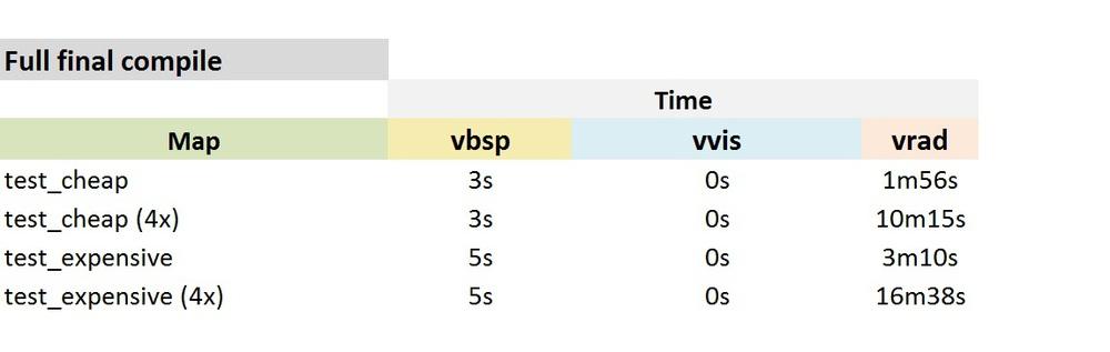 test_assets_compile.jpg