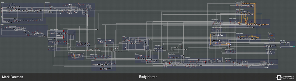 mark_foreman_bodyhorror_graph_1.jpg